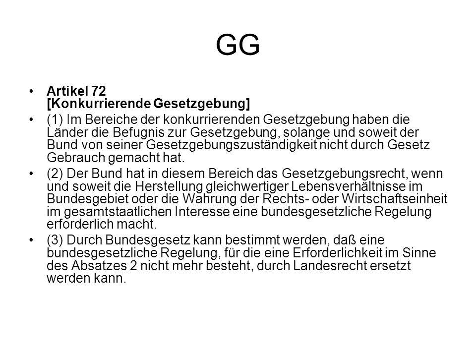 GG Artikel 72 [Konkurrierende Gesetzgebung]